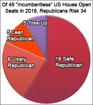 2018-us-house-open-seats