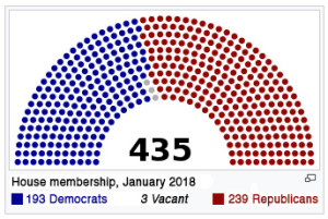 US-House-of-Representatives-balance-of-power-January-2018